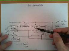 block diagram of the avr architecture youtube