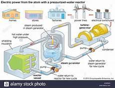 Kernkraftwerk Erzeugung Elektrischer Energie Stockfoto