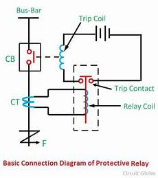 what are protective relays description operating principle of protective relays circuit globe