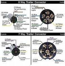 replacing 6 way trailer with 7 way connector etrailer com