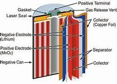 Cylindrical Type Lithium Manganese Dioxide Battery