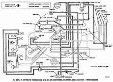 1986 jeep cj7 wiring diagram 1986 jeep cj7 wiring wiring diagram database