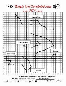 constellation chart worksheet graph the constellations coordinate graphing ordered