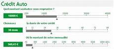 Simulation Pret Macif Auto Travaux Projet