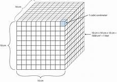 kubikzentimeter in liter peoi introductory chemistry