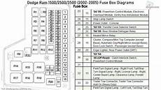 2002 dodge ram 1500 3 7 ltr fuse box diagram dodge ram 1500 2500 3500 2002 2005 fuse box diagrams