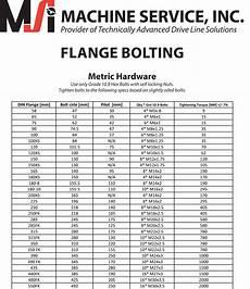 Hdpe Flange Bolt Chart U Bolt Torque Spec Chart Wiring Diagram Database
