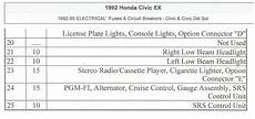 91 honda civic dash fuse box diagram civic eg view topic 92 95 civic fuse box diagrams engine bay and dash