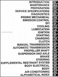 where to buy car manuals 2004 lexus is electronic throttle control 2004 lexus is 300 repair shop manual original 2 volume set
