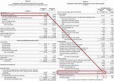 does the ending net cash found on the statement of cash flows carry over to the cash and cash