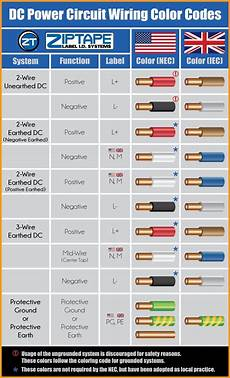 what is the colour of a positive and negative wire in a
