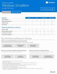 unterschied windows 10 home und pro windows 10 unterschiede zwischen home pro enterprise