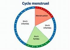 Tout Savoir Sur Le Cycle Menstruel Y Azo Mag