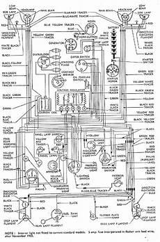 1955 Ford Thunderbird Wiring Harness