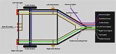 flatbed wiring diagram trailer wiring diagram 4 flat trailer wiring diagram