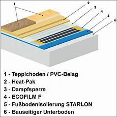 teppich unter laminat trittschutz bei verlegung unter teppichboden oder pvc