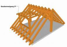 Dachgauben Ohne Baugenehmigung - flachdachgaube und 2 wichtige dinge die sie beachten m 252 ssen