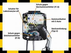 Wallboxen Test Die Besten Ladestationen F 252 R Elektroautos