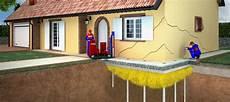 Fundamentstabilisierung Baugrundverst 228 Rkung Mauerrisse