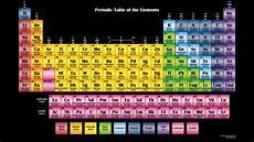 science alan boardman s forestville blog