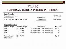 contoh laporan harga pokok produksi mikonazol
