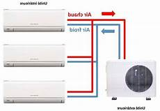 Cout Installation Climatisation Split Prix Installation