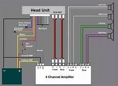 2 channel wiring diagram aut 225 diagram 4 channel a wire