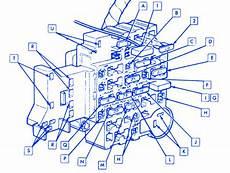 Chevy Caprice 1987 Fuse Box Block Circuit Breaker Diagram