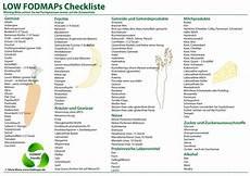 Glutenfreie Lebensmittel Liste - pin rebeccah auf fodmap in 2020 fodmap fodmap