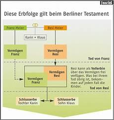 Berliner Testament Sicherheit F 252 R Den Ehepartner