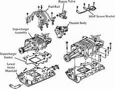 98 grand prix engine diagram 1989 volkswagen cabriolet 1 8l mfi sohc 4cyl repair guides engine mechanical supercharger