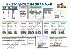 basic english grammar worksheets basic english grammar esl worksheet by neusferris