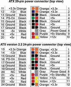 Atx Power Supply Pinout Electr 243 Nica Electricidad Y