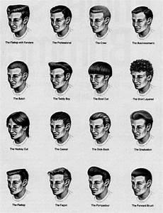 fuckyeahvintage retro men hairstyle names haircut names for men haircuts for men