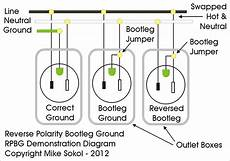 grounded wiring diagram grounded electrical wiring diagram wiring library