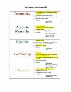 forms of government study guide worksheets activities teaching social studies 6th grade