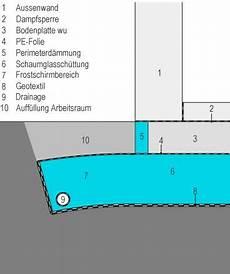 Sauberkeitsschicht Unter Bodenplatte - frostsch 252 rze hashtag on