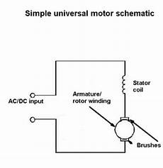 Basics Of Universal Electric Motors