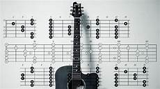 guitar tab program 5 best software to write guitar tablature and never miss a note