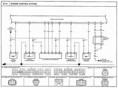 ground wire diagram 03 kia sorento 34 wiring diagram images wiring diagrams home support co