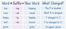 printables of teaching suffix kids activities