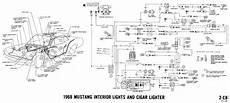1968 Mustang Wiring Diagrams Evolving Software