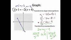 algebra graphing using point slope form youtube