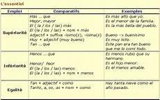 comparatif en allemand cours de espagnol 3e la comparaison maxicours