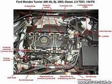 die fahrzeuge werden kraftstofffilter wechseln ford focus