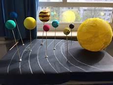 nos maquettes du syst 232 me solaire les savanturiers de l