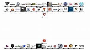 10 Best Car Manufacturers Logos Images On Pinterest