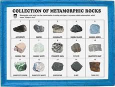 how are different types of metamorphic rocks used quora