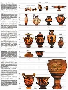 vasi greci scuola primaria types of vases vases in 2019 ancient