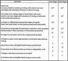 key stage 1 handwriting worksheets free 21771 key stage 1 worksheets free printable